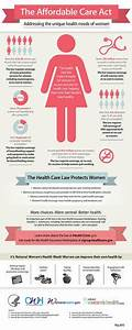 For women, Infographic and The o'jays on Pinterest