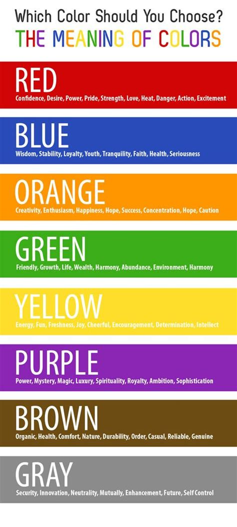 meanings of colors the meaning of colors color chart graphicdesign colors