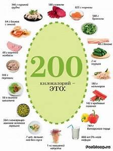 50 меню от диабета
