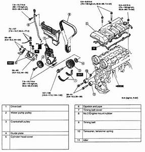 2001 Mazda Tribute Engine Timing Diagram Pdf