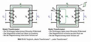 Leistung Berechnen Wechselstrom : was ist ein transformator warum funktioniert ein ~ Themetempest.com Abrechnung