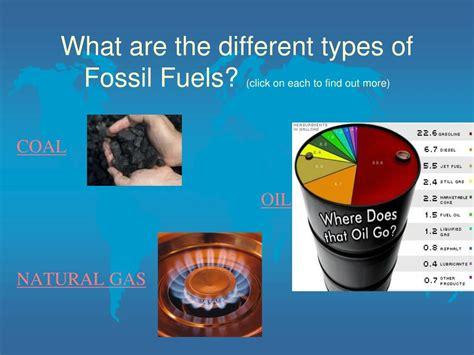 Energy Powerpoint Presentation