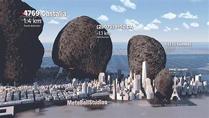 Asteroids York Animation System Solar Frightening Comparing