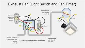 Bathroom fan light electrical question paint ceiling