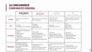 Comparatif Tarif Gaz : fournisseur gaz comparatif quel fournisseur de gaz en ~ Melissatoandfro.com Idées de Décoration