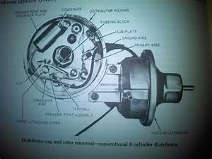Points And Duraspark Ignition Systems Info