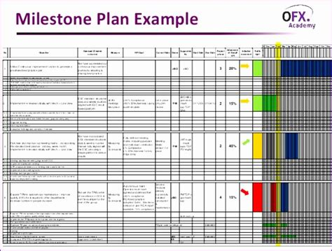 project planner template excel exceltemplates exceltemplates