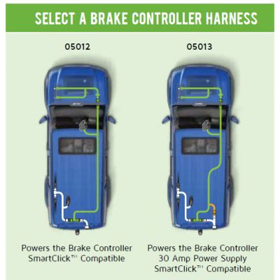 hayman reese brake controller smartclick wiring harness tekonsha electronic controllers
