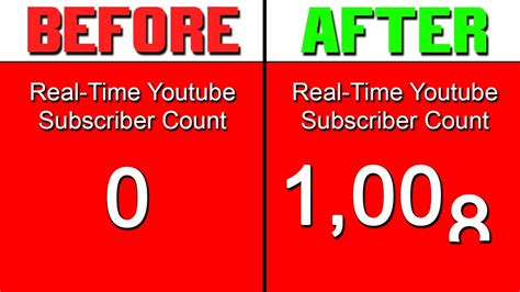 How Get Your First Subscribers Fast Watch Until