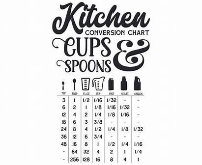 Conversion Kitchen Chart Svg Measuring Cooking Decor