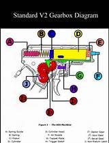 Transmission Gearbox Diagram