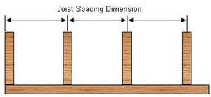 Floor Joist Spacing Requirements calculating deck floor joist spans 12 inch joist spacing