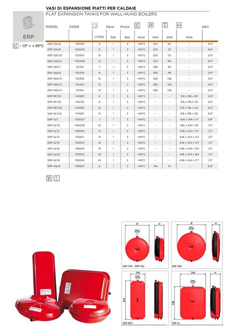 vasi espansione elbi elbi s p a termoidraulica dettagli prodotto erp