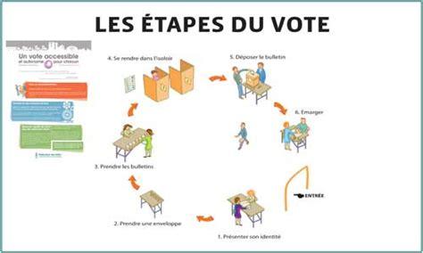 bureau de vote 15 un guide du vote accessible pour quot flécher quot le scrutin