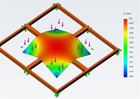 spannung  kondensator berechnen grundlagen einfacher rc