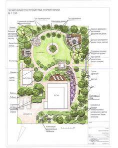 master plans  sisson landscapes site plans graphics