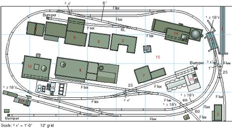 shunting layout modelling questions   tips
