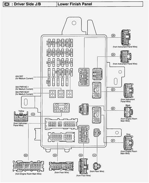 Toyota Sienna Wiring Diagram Database