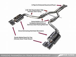 Panamera Exhaust Options - Page 2 - 6speedonline