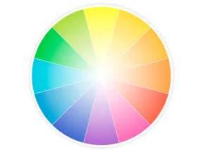 Decorating Color Wheel