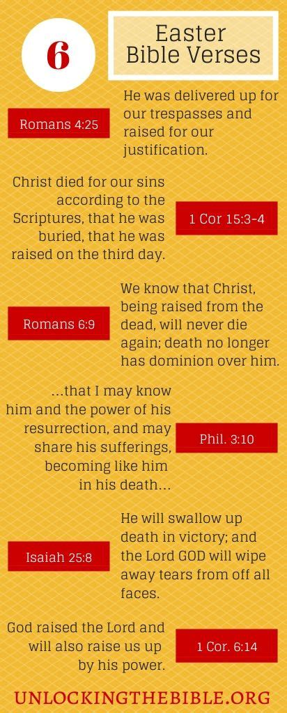 17 best ideas about easter bible verses on 697 | 672a866a5fc1df0262b6e7a70784969c