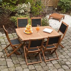 Best Table De Jardin Plastique Bleue Images Amazing