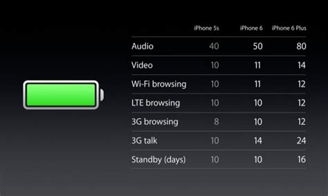 iphone 6 facts 3 facts about the all new iphone 6 fixedbyvonnie