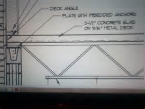 How Pour Concrete Patio Picture