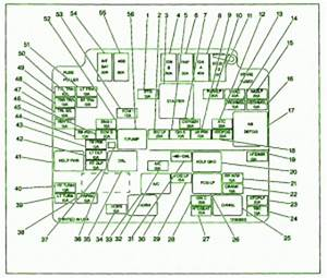 Chevrolet Fuse Box Diagram  Fuse Box Chevrolet S10 98 Diagram