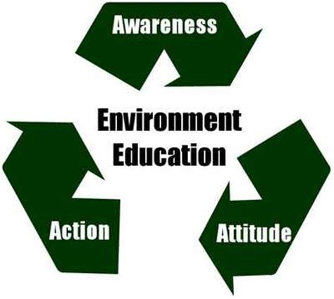 manifold importance  environmental education