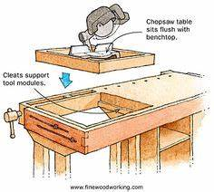 Rolling Work Bench Design PDF Woodworking