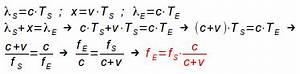 Frequenz Berechnen Physik : 1516 unterricht physik 11ph3 schwingungen und wellen ~ Themetempest.com Abrechnung
