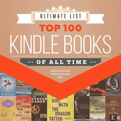 top  kindle books   time based  annual bestseller lists
