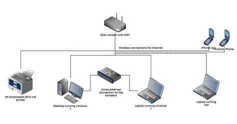 Wiring Diagram For Datum Port by Combining Ethernet And Wifi Networks Tom S Hardware Forum