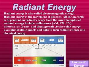 Light Energy Examples images