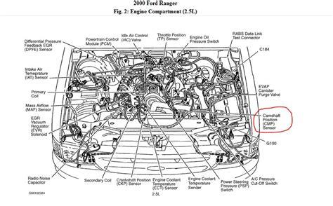 ford ranger     camshaft position