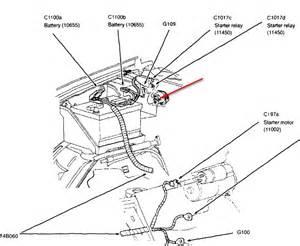 similiar 2000 f150 starter diagram keywords 150 starter solenoid wiring diagram on 2000 ford f 150 starter