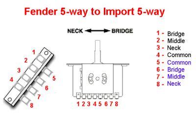 bridge neck switch mod fender stratocaster guitar forum
