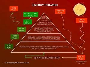 1abadsantosstargroup   U2663 U2666energy Pyramid U2666 U2663
