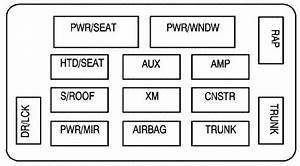 Chevrolet Monte Carlo  2007  - Fuse Box Diagram