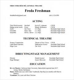 Theater Resume Template by Acting Resume Template 19 In Pdf Word Psd