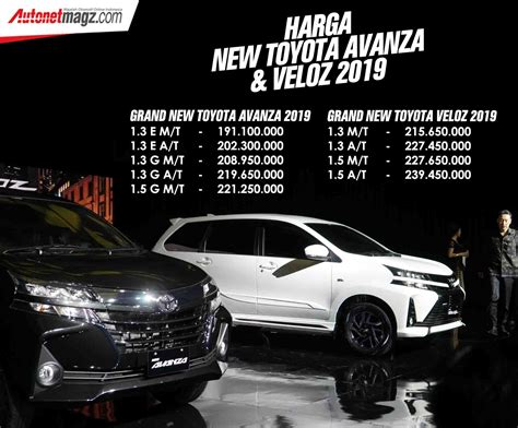 Gambar Mobil Toyota Avanza Veloz 2019 by Harga New Toyota Avanza Veloz 2019 Autonetmagz