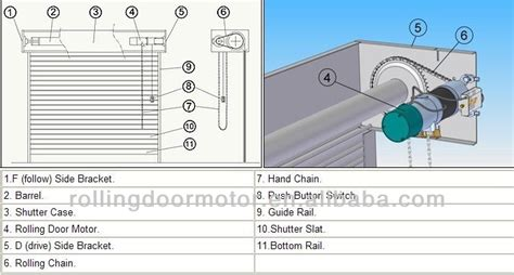 garage door manual to automatic 500kg dc24v automatic rolling shutter side mounting motors
