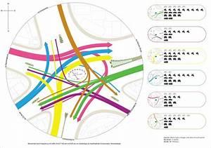 Creative Traffic Flow Graphics