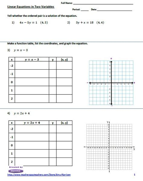 slope from a table worksheet slope chart mathematics teaching pinterest