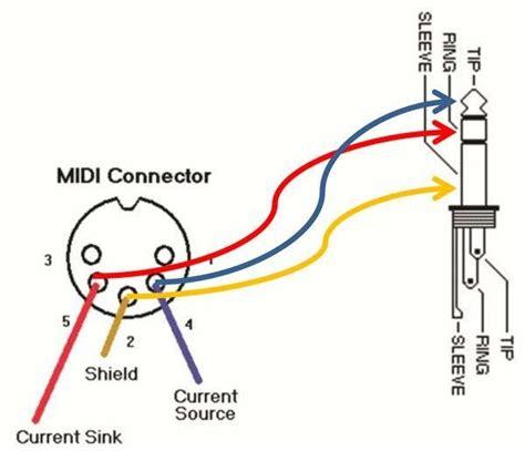 3 5mm mini stereo cables to midi 5 pin din