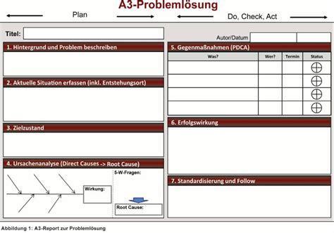 a3 report probleml 246 sung die methode a3 report business wissen de