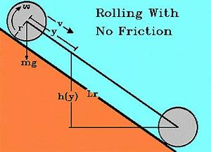 Related Keywords & Suggestions for rolling friction