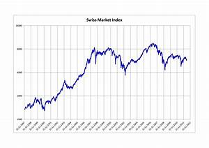 How To Construct Stock Market Index
