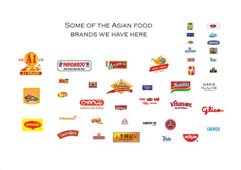 New International Students Asian Food Brands We Have Here